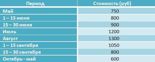 Кафа. Цены на сезон 2011