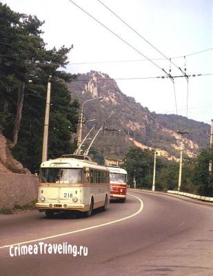 Трасса Симферополь - Ангарский перевал